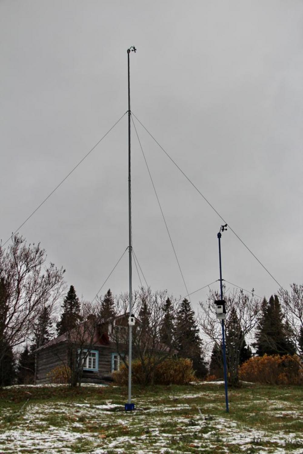 Метеорологическое оборудование в Ботаническом саду
